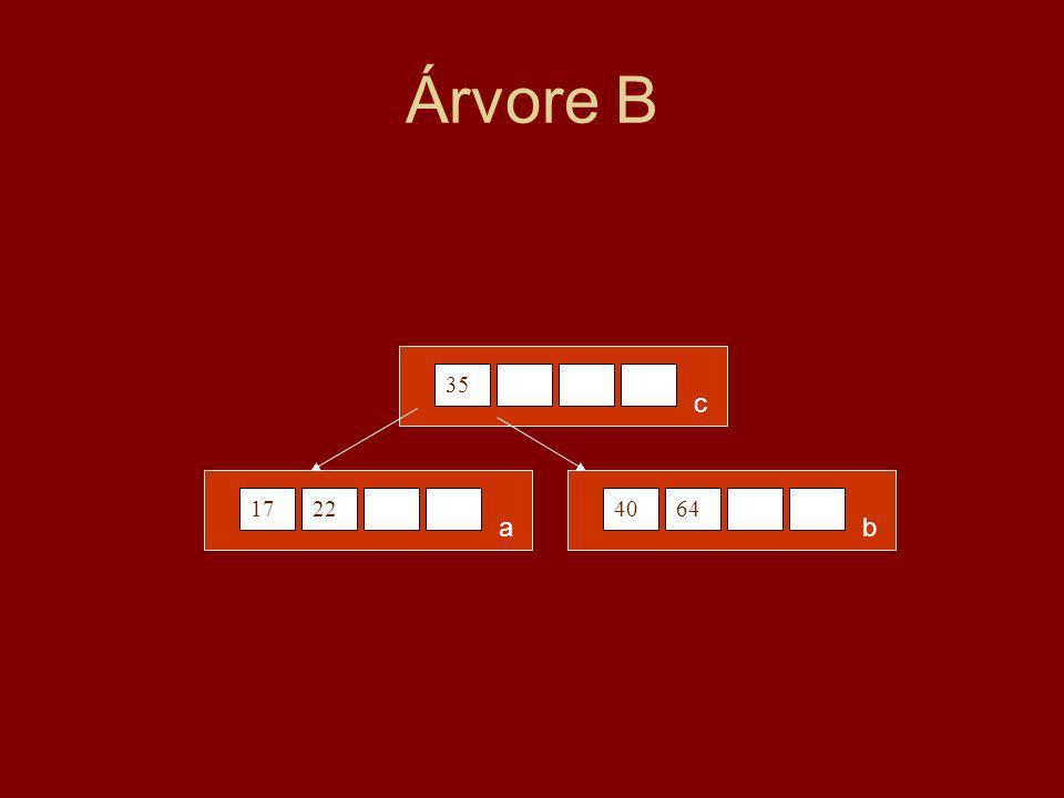 Árvore B 1722 a 4064 b 35 c