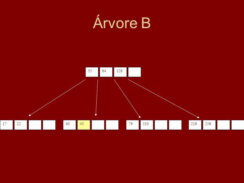 Árvore B 17224045 3564128 21925679110