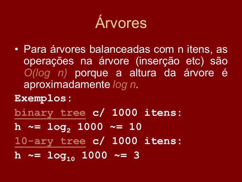Árvores Para árvores balanceadas com n itens, as operações na árvore (inserção etc) são O(log n) porque a altura da árvore é aproximadamente log n.