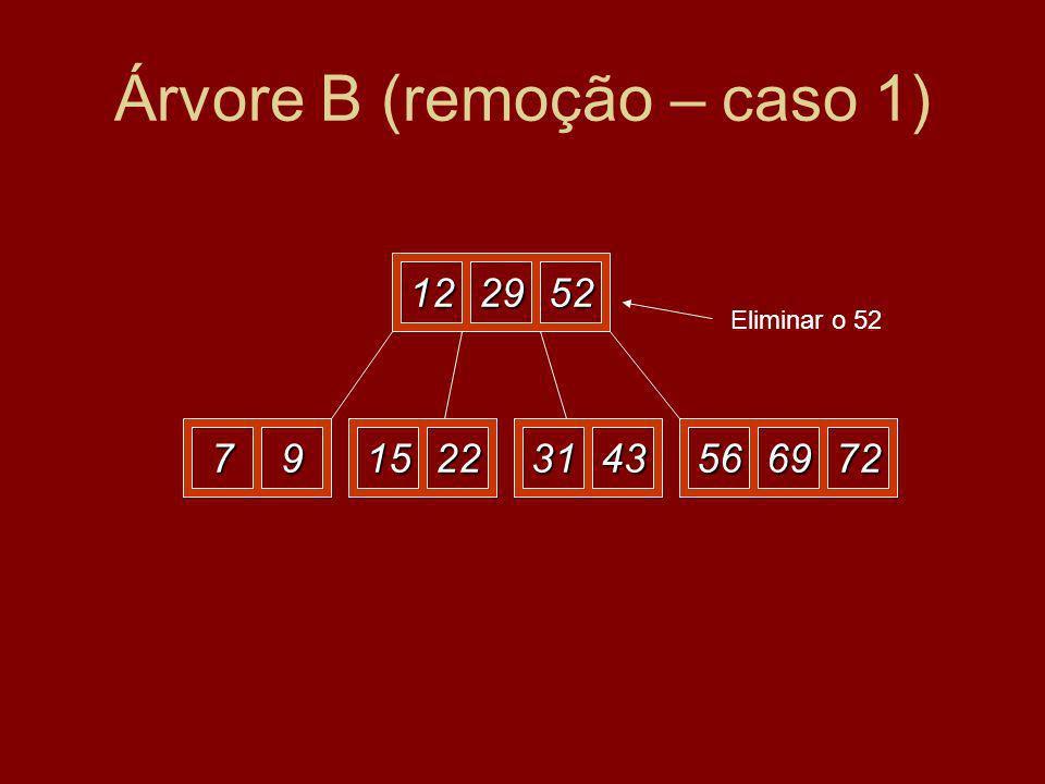 Árvore B (remoção – caso 1) 122952 27915225669723143 Eliminar o 52