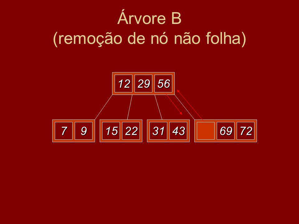 Árvore B (remoção de nó não folha) 122952 7915225669723143 Elimina 52 56