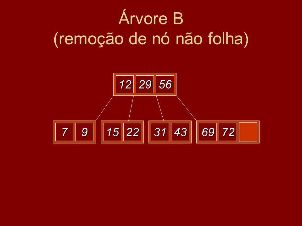 Árvore B (remoção de nó não folha) 122952 7915226972723143 Elimina 52 56