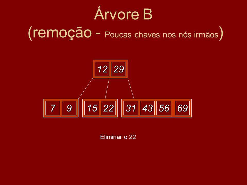 1229 79152269563143 Árvore B (remoção - Poucas chaves nos nós irmãos ) Eliminar o 22