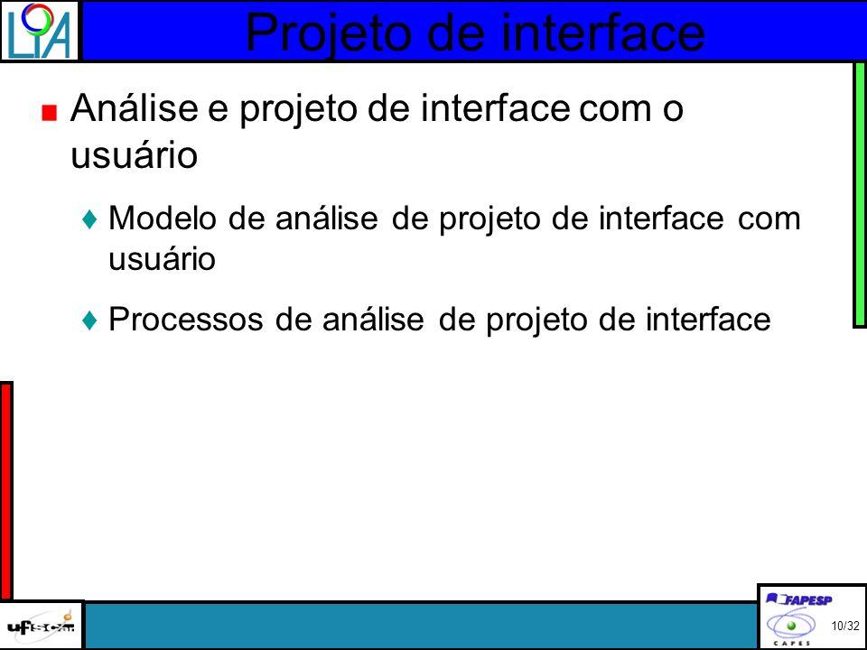 Projeto de interface Análise e projeto de interface com o usuário Modelo de análise de projeto de interface com usuário Processos de análise de projeto de interface 10/32