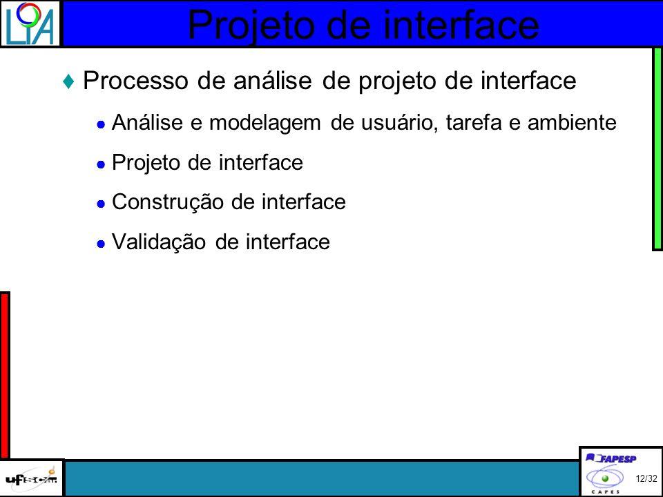Projeto de interface Processo de análise de projeto de interface Análise e modelagem de usuário, tarefa e ambiente Projeto de interface Construção de interface Validação de interface 12/32