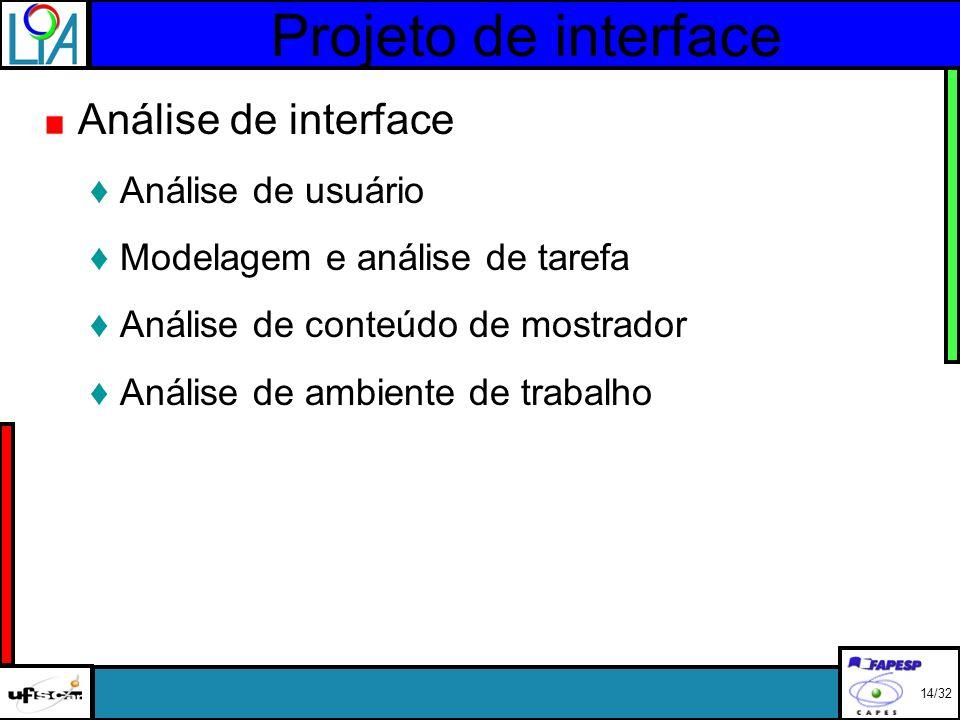 Projeto de interface Análise de interface Análise de usuário Modelagem e análise de tarefa Análise de conteúdo de mostrador Análise de ambiente de trabalho 14/32