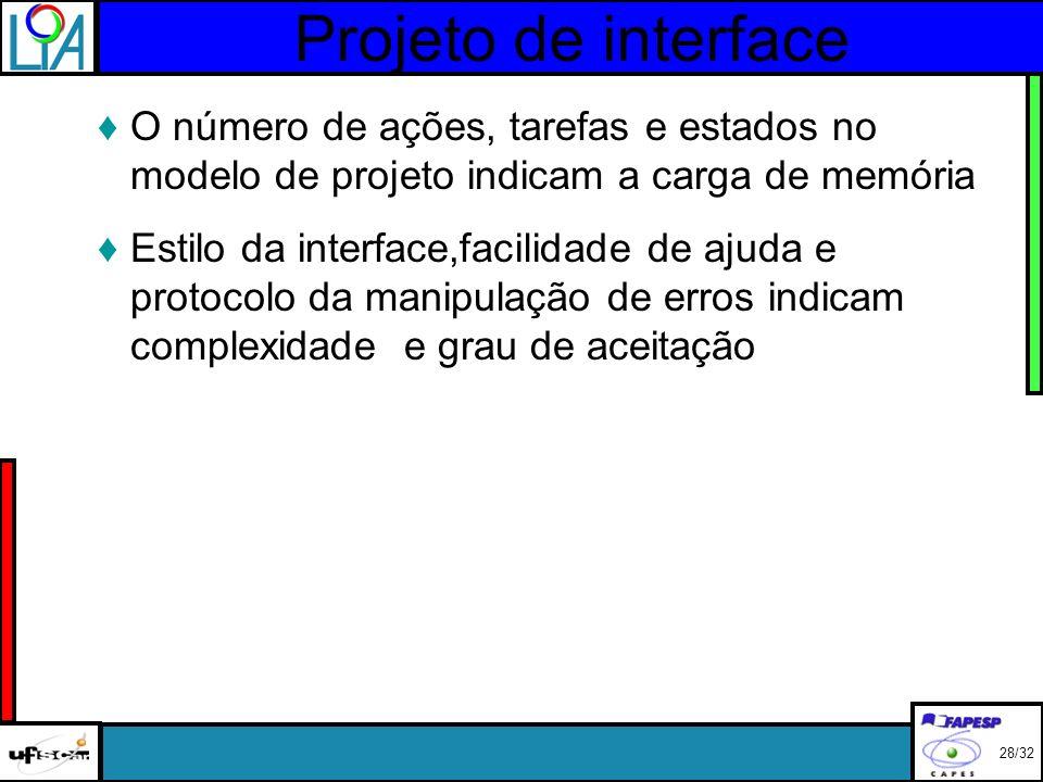 Projeto de interface O número de ações, tarefas e estados no modelo de projeto indicam a carga de memória Estilo da interface,facilidade de ajuda e protocolo da manipulação de erros indicam complexidade e grau de aceitação 28/32