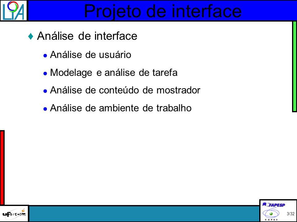 Projeto de interface Análise de interface Análise de usuário Modelage e análise de tarefa Análise de conteúdo de mostrador Análise de ambiente de trabalho 3/32