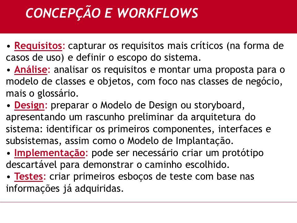 CONCEPÇÃO E WORKFLOWS Requisitos: capturar os requisitos mais críticos (na forma de casos de uso) e definir o escopo do sistema. Análise: analisar os