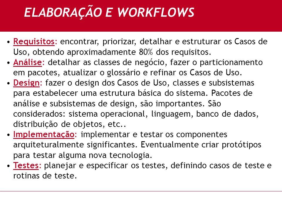 ELABORAÇÃO E WORKFLOWS Requisitos: encontrar, priorizar, detalhar e estruturar os Casos de Uso, obtendo aproximadamente 80% dos requisitos. Análise: d