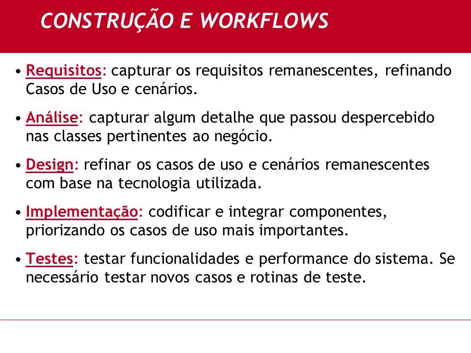 CONSTRUÇÃO E WORKFLOWS Requisitos: capturar os requisitos remanescentes, refinando Casos de Uso e cenários. Análise: capturar algum detalhe que passou