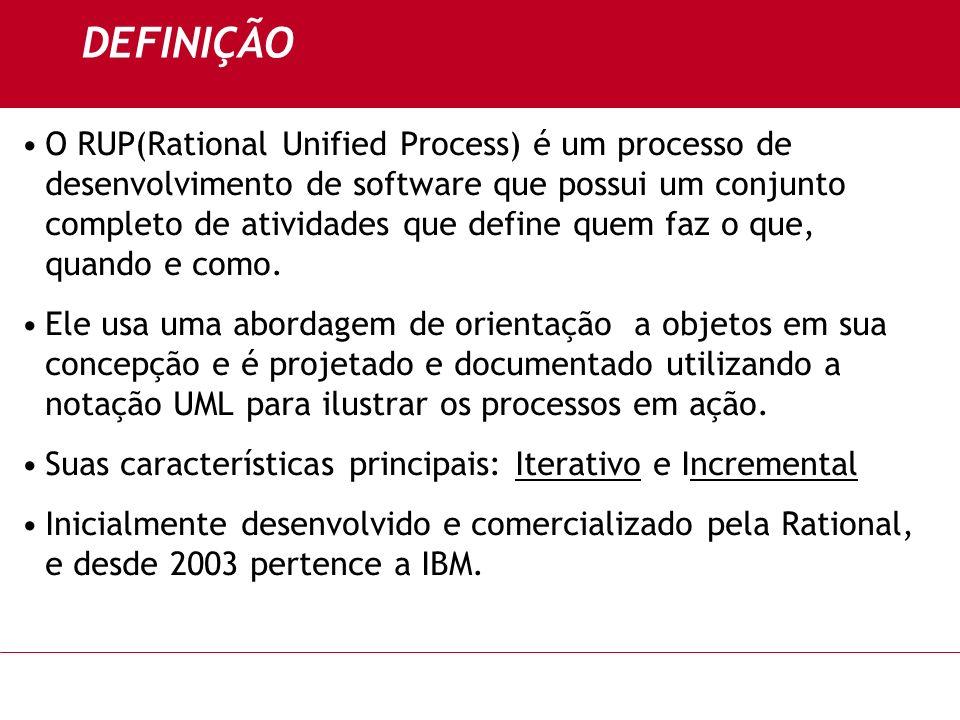 DEFINIÇÃO O RUP(Rational Unified Process) é um processo de desenvolvimento de software que possui um conjunto completo de atividades que define quem f