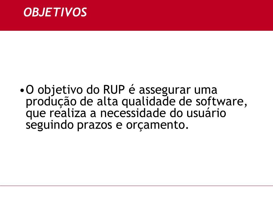 Iterativo e Incremental O RUP utiliza pequenos ciclos de projeto (mini-projetos) que correspondem à uma iteração e que resultam em um incremento no software.
