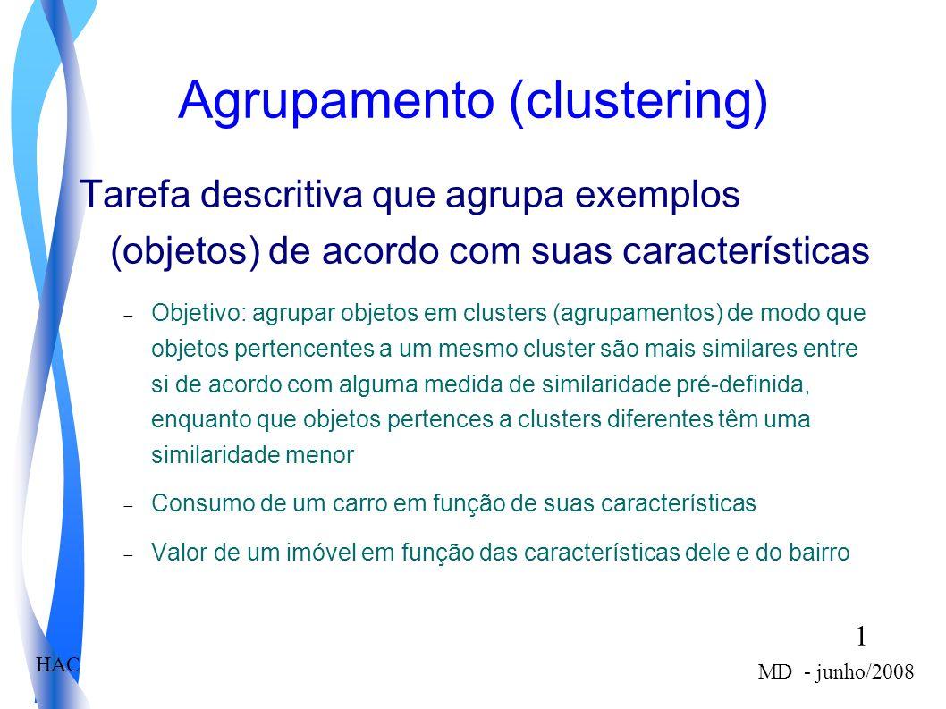 1 MD - junho/2008 HAC Agrupamento (clustering) Tarefa descritiva que agrupa exemplos (objetos) de acordo com suas características Objetivo: agrupar ob