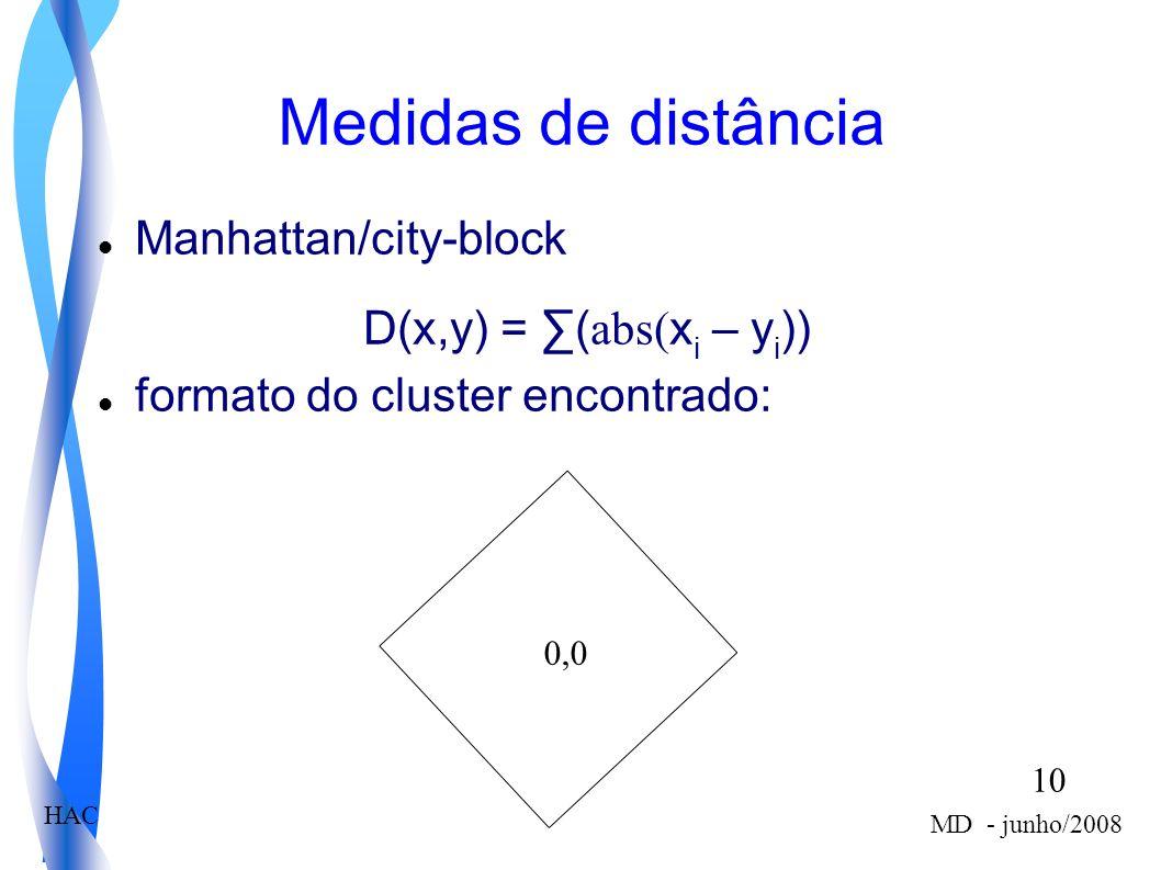 10 MD - junho/2008 HAC Medidas de distância Manhattan/city-block D(x,y) = ( abs( x i – y i )) formato do cluster encontrado: 0,0