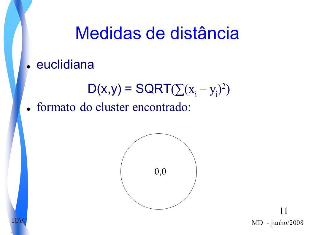 11 MD - junho/2008 HAC Medidas de distância euclidiana D(x,y) = SQRT ((x i – y i ) 2 ) formato do cluster encontrado: 0,0
