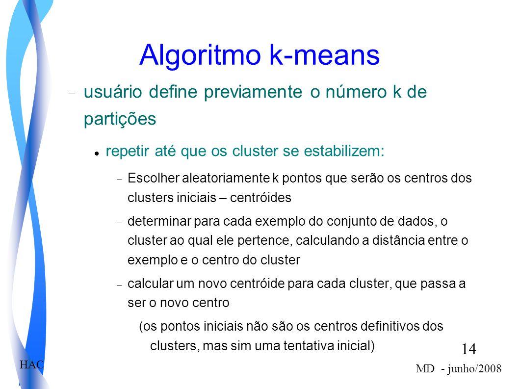 14 MD - junho/2008 HAC Algoritmo k-means usuário define previamente o número k de partições repetir até que os cluster se estabilizem: Escolher aleato