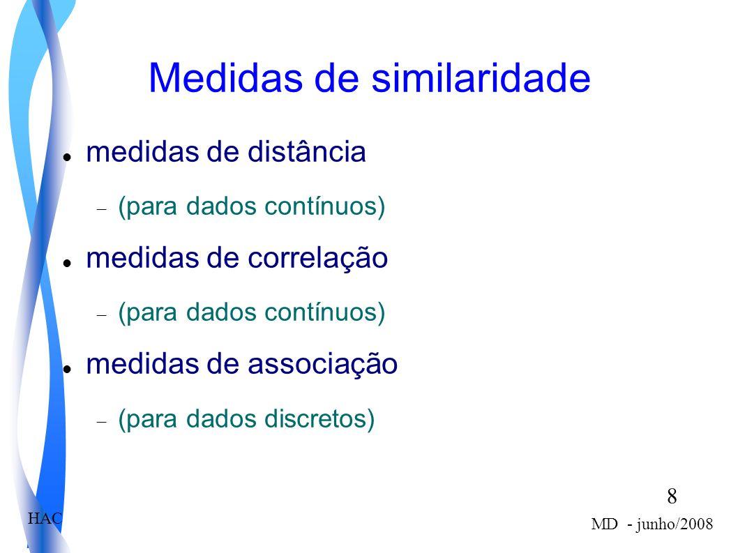 8 MD - junho/2008 HAC Medidas de similaridade medidas de distância (para dados contínuos) medidas de correlação (para dados contínuos) medidas de asso
