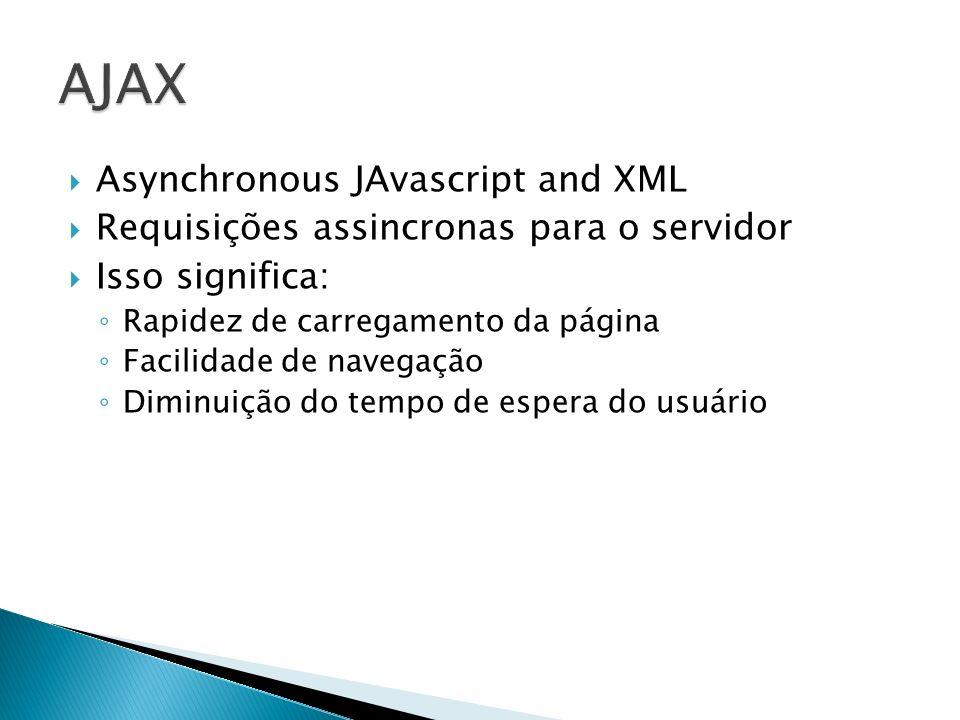 Asynchronous JAvascript and XML Requisições assincronas para o servidor Isso significa: Rapidez de carregamento da página Facilidade de navegação Dimi