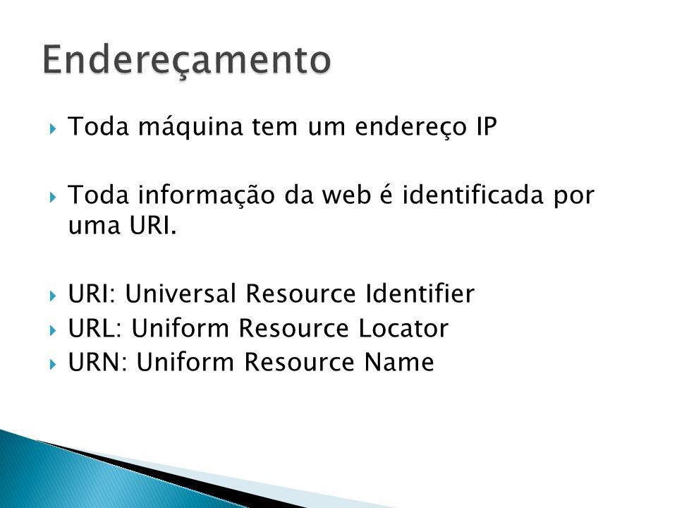 Toda máquina tem um endereço IP Toda informação da web é identificada por uma URI. URI: Universal Resource Identifier URL: Uniform Resource Locator UR