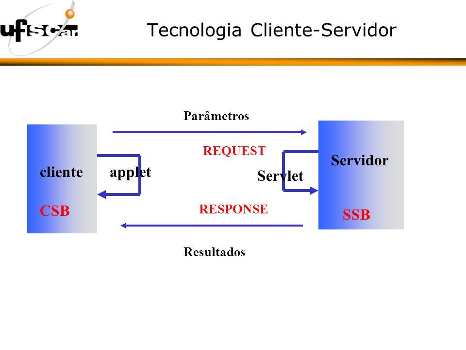 Tecnologia Cliente-Servidor appletcliente Servidor Parâmetros REQUEST Resultados RESPONSE Servlet CSB SSB