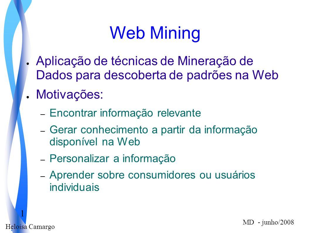 Heloisa Camargo 1 MD - junho/2008 Web Mining Aplicação de técnicas de Mineração de Dados para descoberta de padrões na Web Motivações: – Encontrar inf