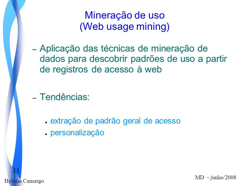 Heloisa Camargo 11 MD - junho/2008 Mineração de uso (Web usage mining) – Aplicação das técnicas de mineração de dados para descobrir padrões de uso a