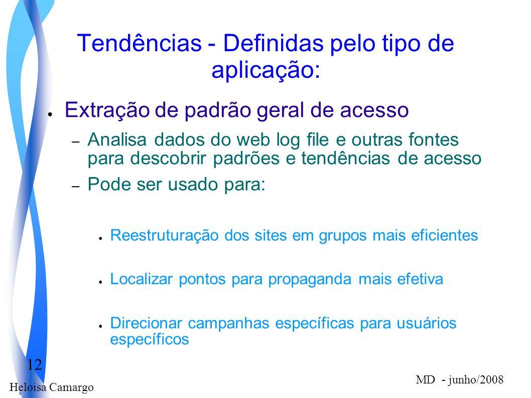 Heloisa Camargo 12 MD - junho/2008 Tendências - Definidas pelo tipo de aplicação: Extração de padrão geral de acesso – Analisa dados do web log file e