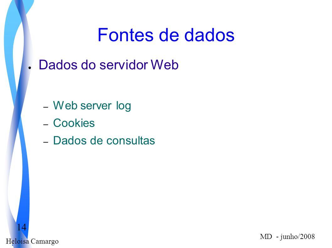 Heloisa Camargo 14 MD - junho/2008 Fontes de dados Dados do servidor Web – Web server log – Cookies – Dados de consultas