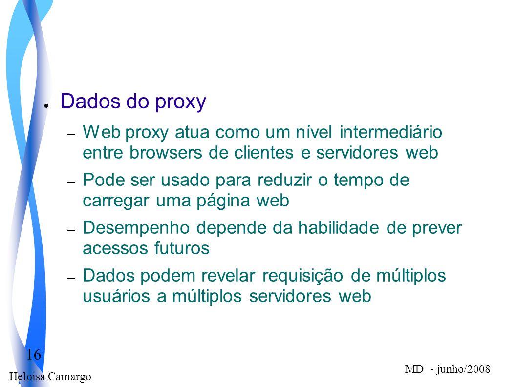 Heloisa Camargo 16 MD - junho/2008 Dados do proxy – Web proxy atua como um nível intermediário entre browsers de clientes e servidores web – Pode ser