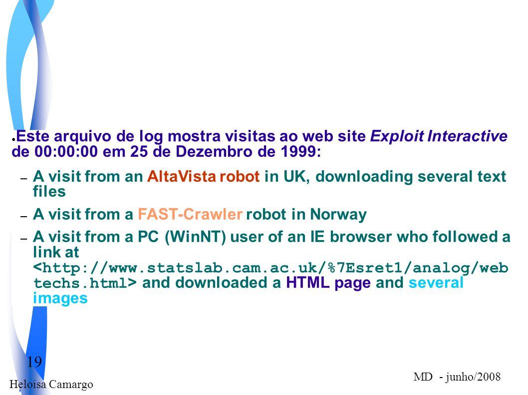 Heloisa Camargo 19 MD - junho/2008 Este arquivo de log mostra visitas ao web site Exploit Interactive de 00:00:00 em 25 de Dezembro de 1999: – A visit