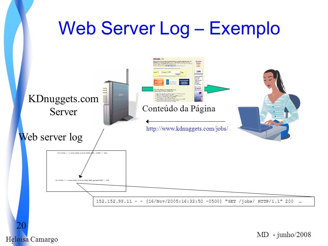 Heloisa Camargo 20 MD - junho/2008 Web Server Log – Exemplo http://www.kdnuggets.com/jobs/ KDnuggets.com Server Web server log 152.152.98.11 - - [16/N