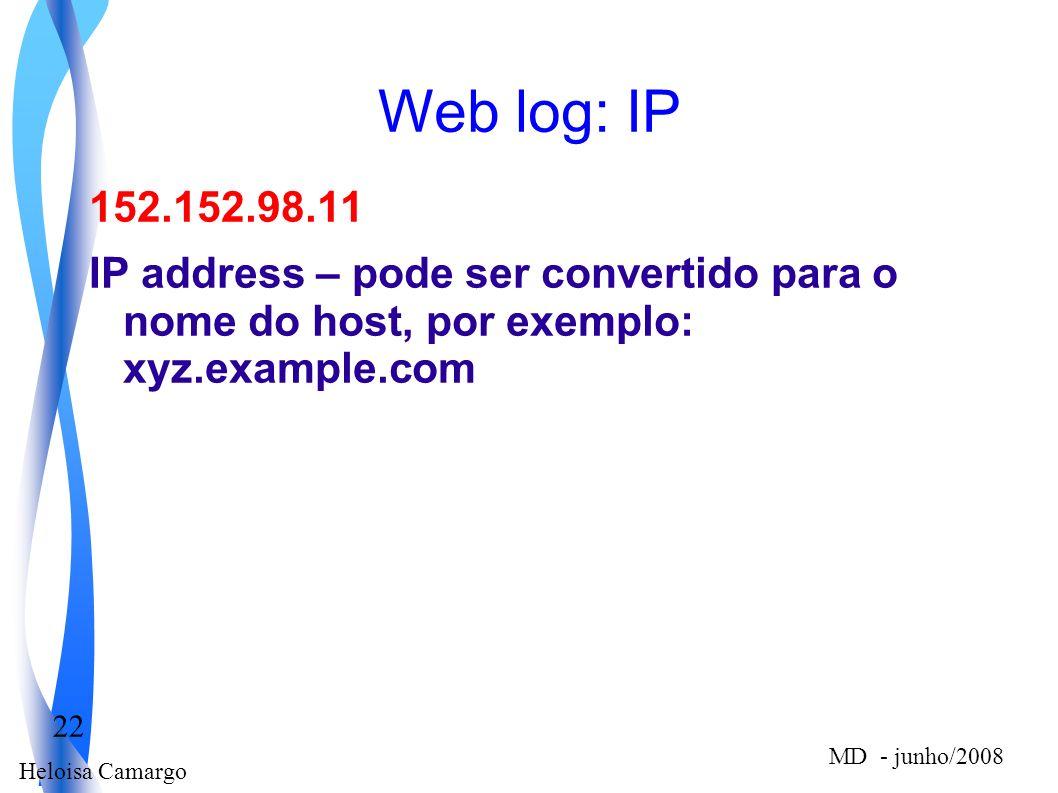Heloisa Camargo 22 MD - junho/2008 Web log: IP 152.152.98.11 IP address – pode ser convertido para o nome do host, por exemplo: xyz.example.com