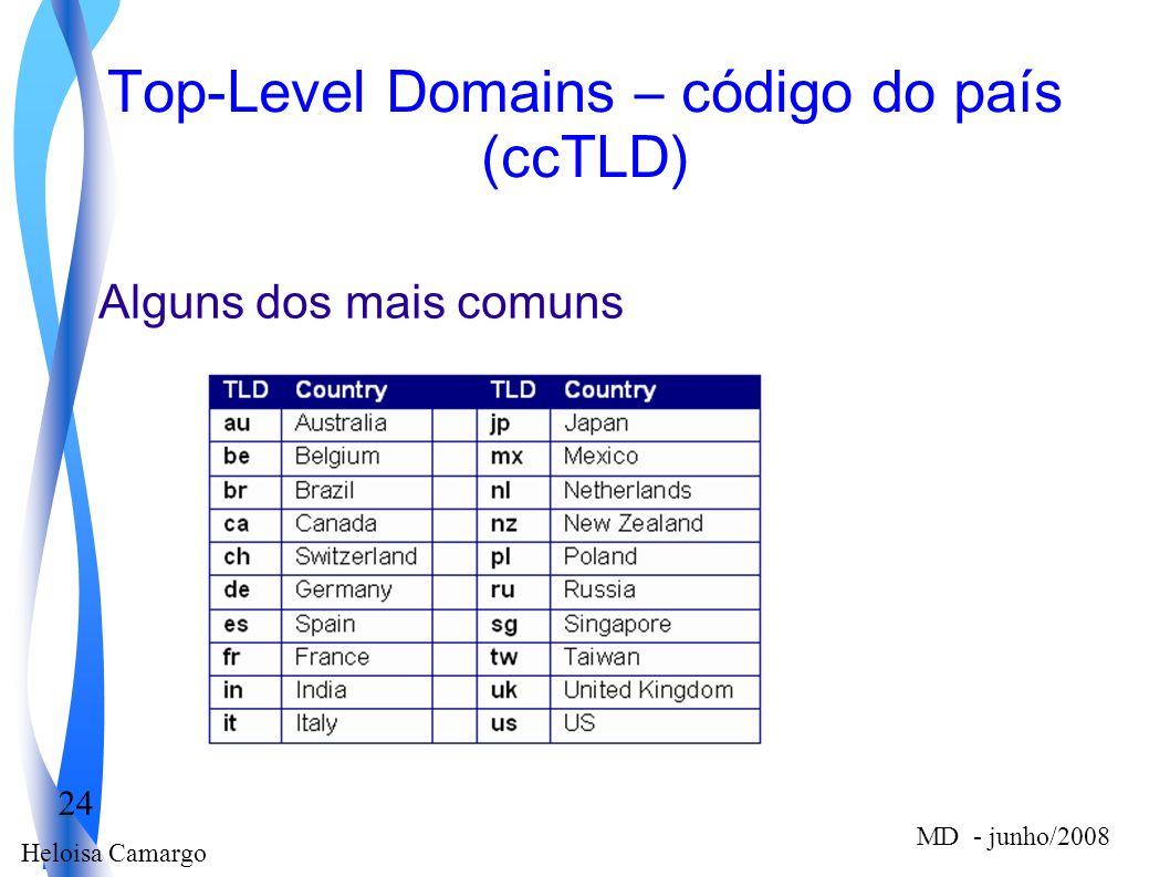 Heloisa Camargo 24 MD - junho/2008 Top-Level Domains – código do país (ccTLD) Alguns dos mais comuns