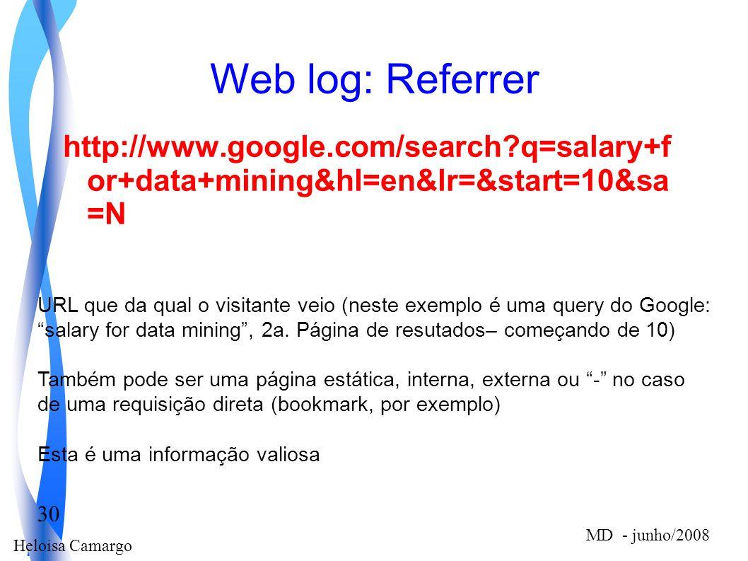 Heloisa Camargo 30 MD - junho/2008 Web log: Referrer http://www.google.com/search?q=salary+f or+data+mining&hl=en&lr=&start=10&sa =N URL que da qual o