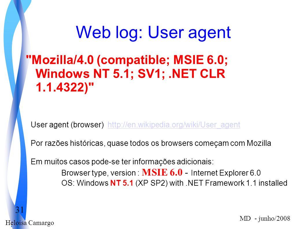 Heloisa Camargo 31 MD - junho/2008 Web log: User agent
