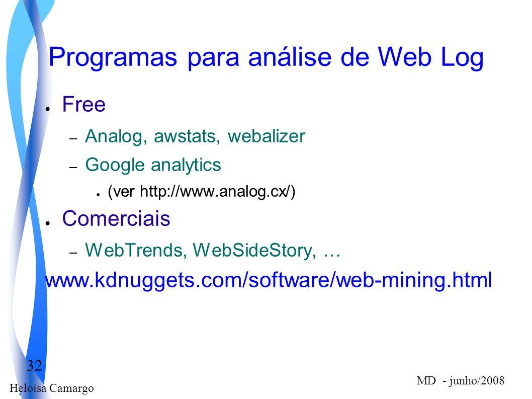 Heloisa Camargo 32 MD - junho/2008 Programas para análise de Web Log Free – Analog, awstats, webalizer – Google analytics (ver http://www.analog.cx/)