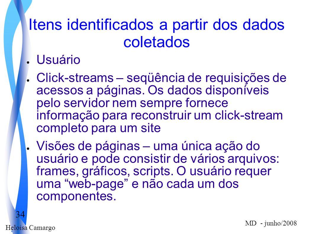 Heloisa Camargo 34 MD - junho/2008 Itens identificados a partir dos dados coletados Usuário Click-streams – seqüência de requisições de acessos a pági