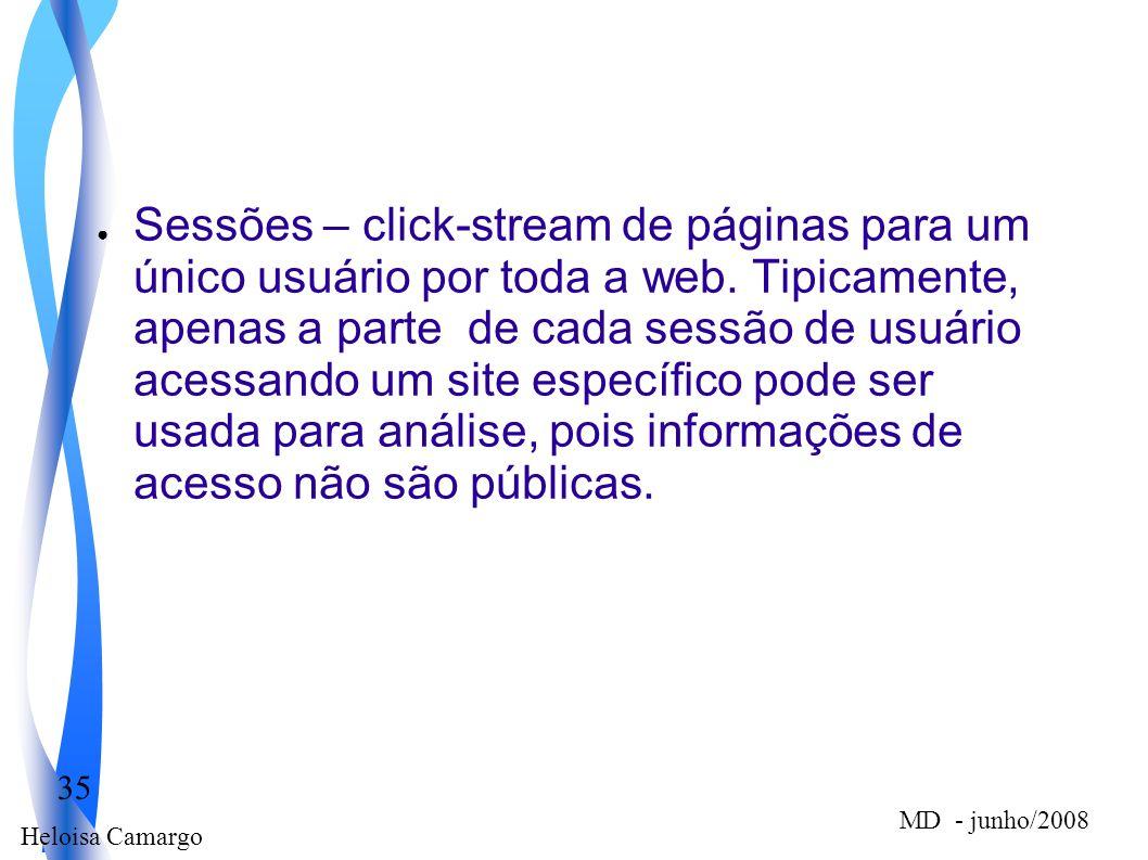 Heloisa Camargo 35 MD - junho/2008 Sessões – click-stream de páginas para um único usuário por toda a web. Tipicamente, apenas a parte de cada sessão