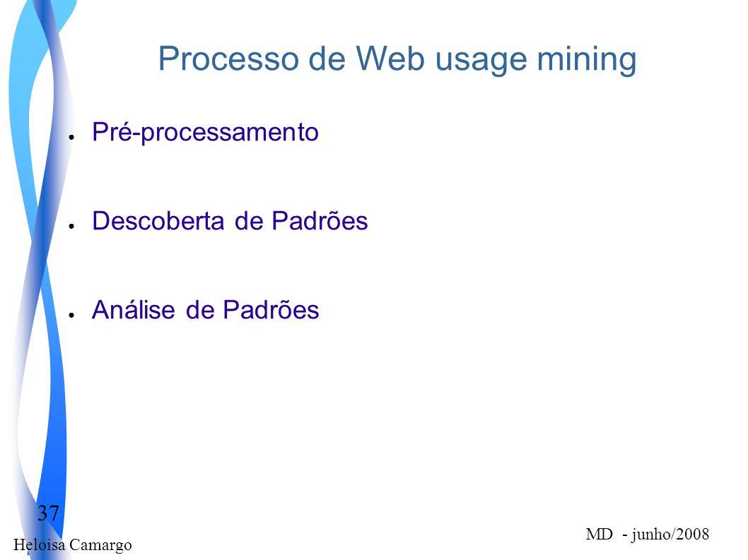 Heloisa Camargo 37 MD - junho/2008 Processo de Web usage mining Pré-processamento Descoberta de Padrões Análise de Padrões