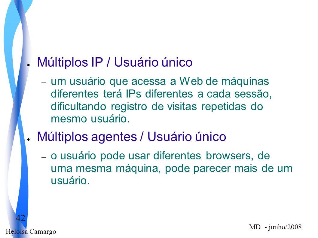 Heloisa Camargo 42 MD - junho/2008 Múltiplos IP / Usuário único – um usuário que acessa a Web de máquinas diferentes terá IPs diferentes a cada sessão