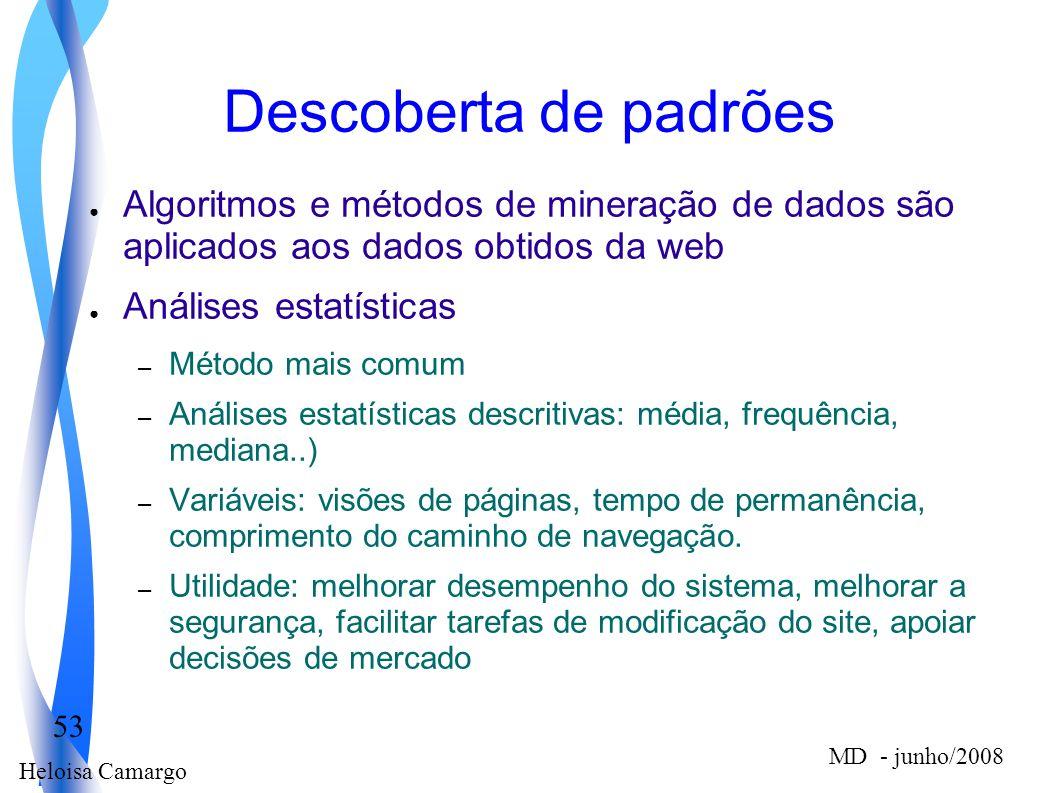 Heloisa Camargo 53 MD - junho/2008 Descoberta de padrões Algoritmos e métodos de mineração de dados são aplicados aos dados obtidos da web Análises es