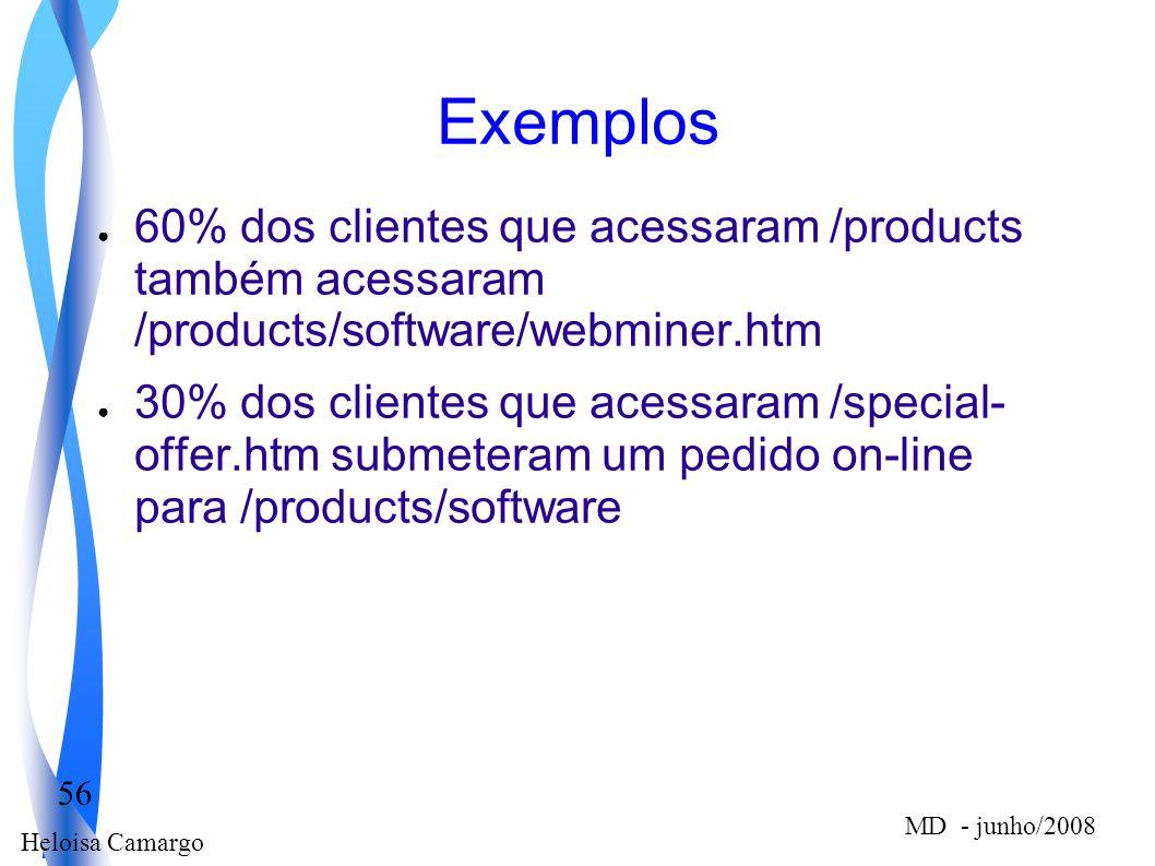 Heloisa Camargo 56 MD - junho/2008 Exemplos 60% dos clientes que acessaram /products também acessaram /products/software/webminer.htm 30% dos clientes