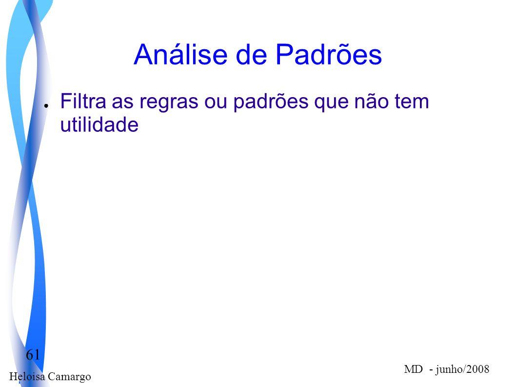 Heloisa Camargo 61 MD - junho/2008 Análise de Padrões Filtra as regras ou padrões que não tem utilidade
