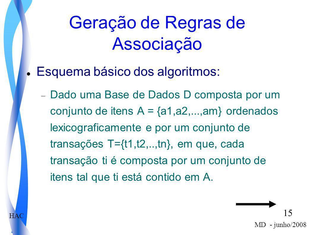 HAC 15 MD - junho/2008 Geração de Regras de Associação Esquema básico dos algoritmos: Dado uma Base de Dados D composta por um conjunto de itens A = {