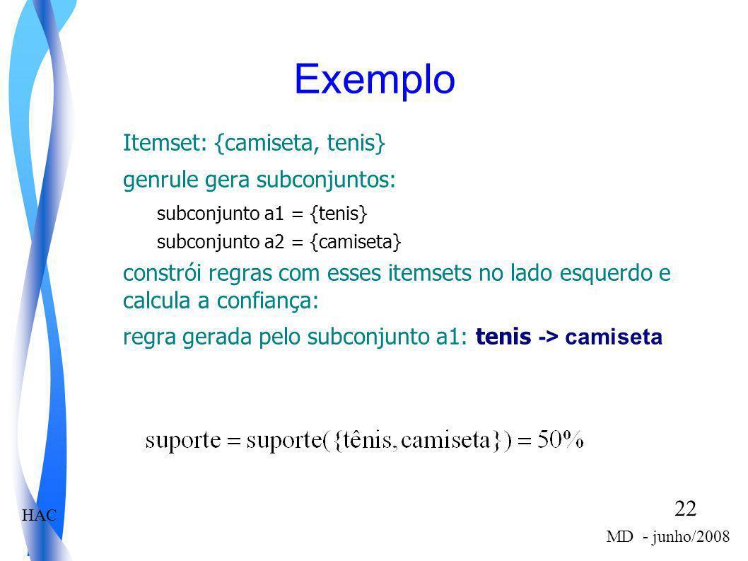 HAC 22 MD - junho/2008 Exemplo Itemset: {camiseta, tenis} genrule gera subconjuntos: subconjunto a1 = {tenis} subconjunto a2 = {camiseta} constrói reg