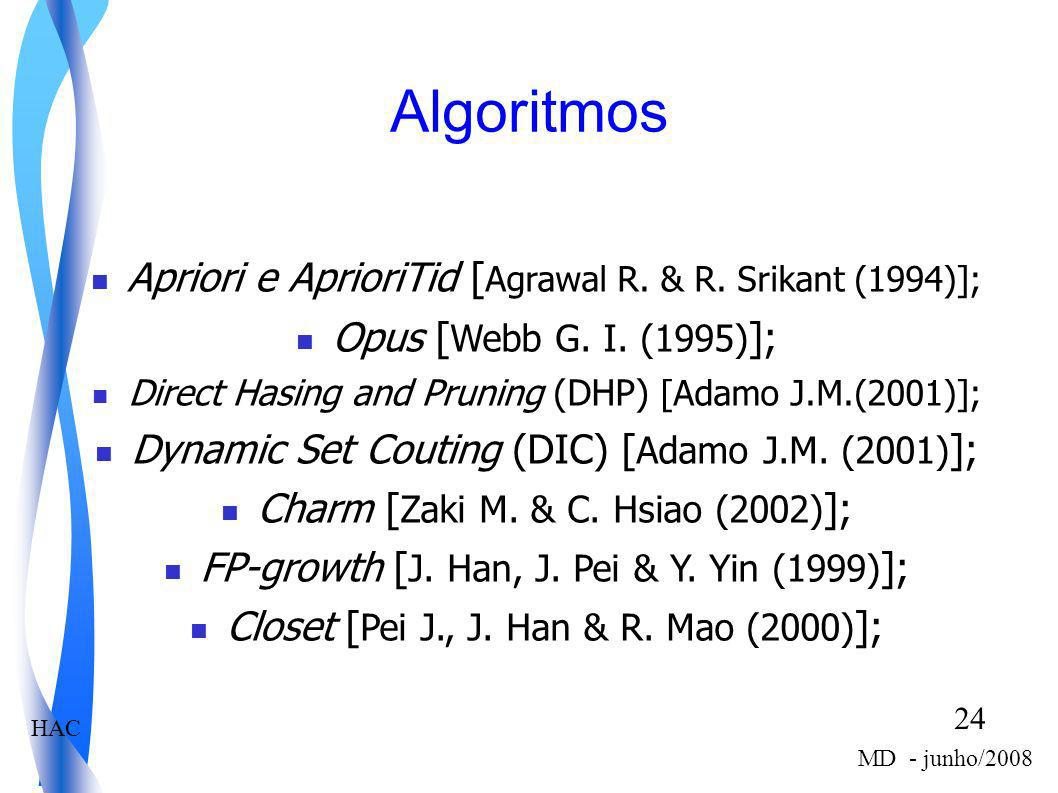 HAC 24 MD - junho/2008 Algoritmos Apriori e AprioriTid [ Agrawal R. & R. Srikant (1994)]; Opus [ Webb G. I. (1995) ]; Direct Hasing and Pruning (DHP)
