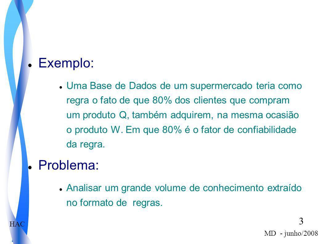 HAC 3 MD - junho/2008 Exemplo: Uma Base de Dados de um supermercado teria como regra o fato de que 80% dos clientes que compram um produto Q, também a