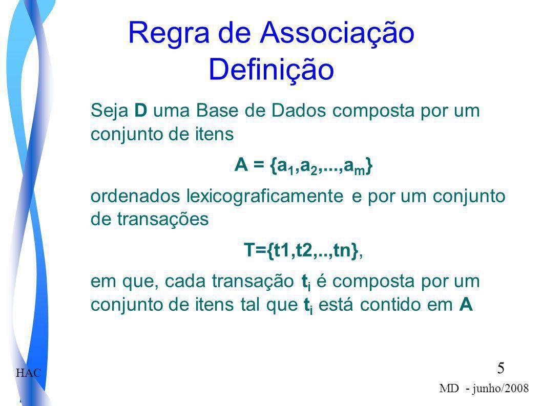 HAC 6 MD - junho/2008 Exemplo Conjunto de itens: {produto1, produto2, produto3} Conjunto de transações T (compras de clientes): t1: produto1, produto2 t2: produto1, produto2, produto3 t3: produto2, produto3