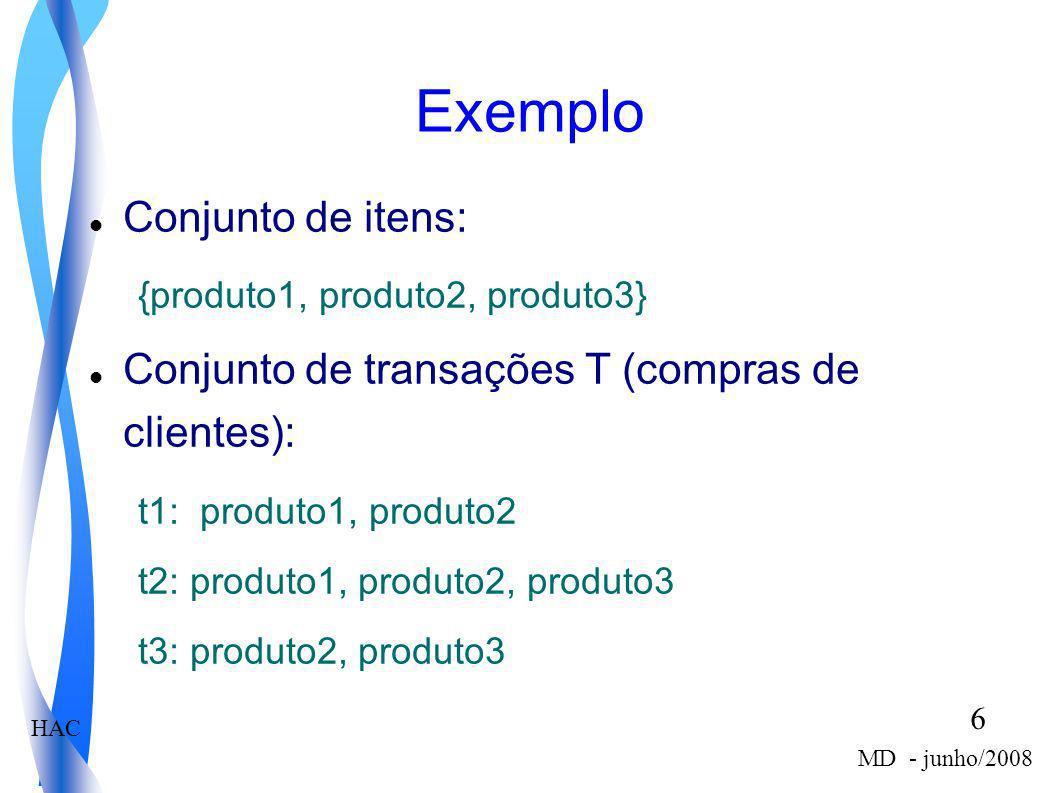 HAC 6 MD - junho/2008 Exemplo Conjunto de itens: {produto1, produto2, produto3} Conjunto de transações T (compras de clientes): t1: produto1, produto2